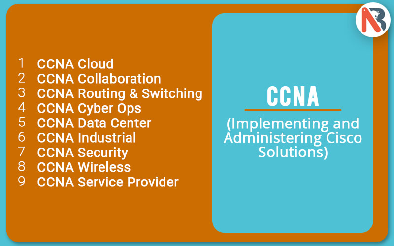 Know New CCNA, CCNP Enterprise and CCIE Certifications