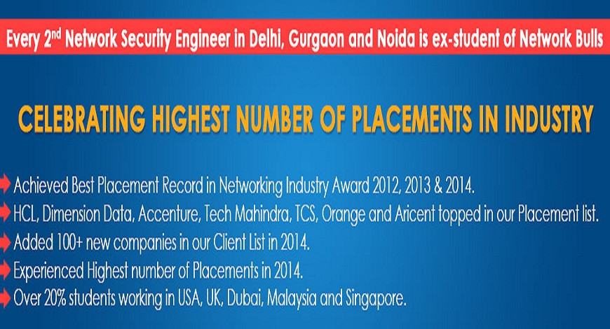Celebrating Highest Number of Job Placements in Networking Industry