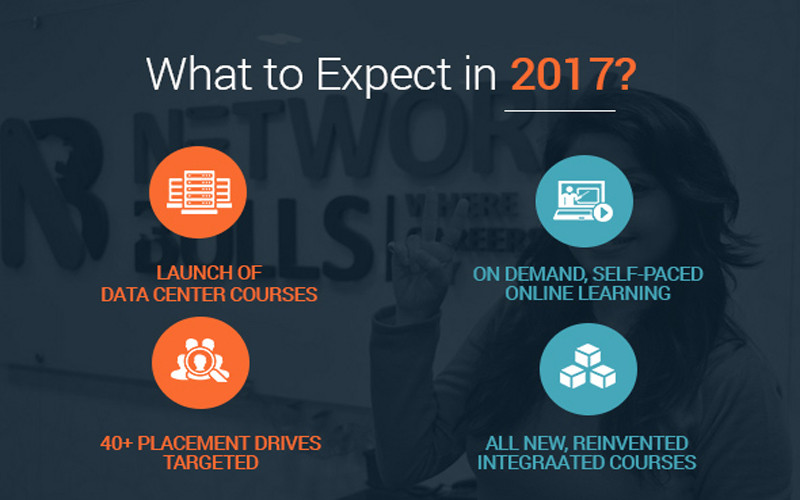 What to expect in 2017 from Network Bulls - India's Top Cisco CCIE Training Institute?