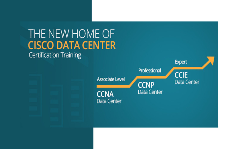 Network Bulls expands its Cisco Certification Training Portfolio by Adding Data Center Track