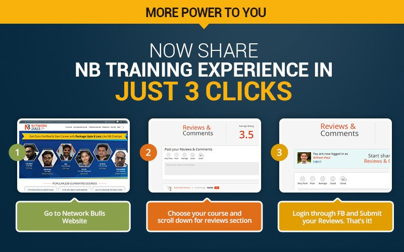How to Share Network Bulls CCNA, CCNP & CCIE Training Reviews in just 3 Clicks?