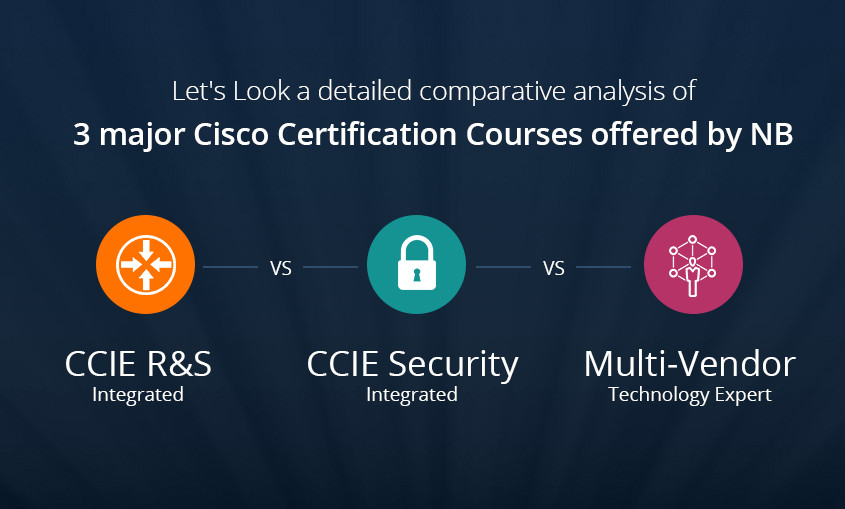Which NB CCIE Course is for YOU - CCIE R&S Int. Vs CCIE Security Int. Vs MVTE