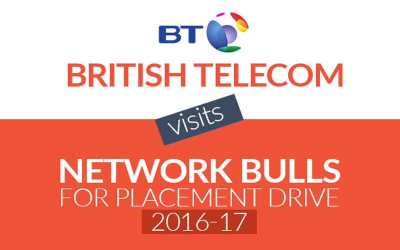 British Telecom visits Network Bulls - India's No. 1 CCIE institute, for Placement Drive & Hire Network Engineers